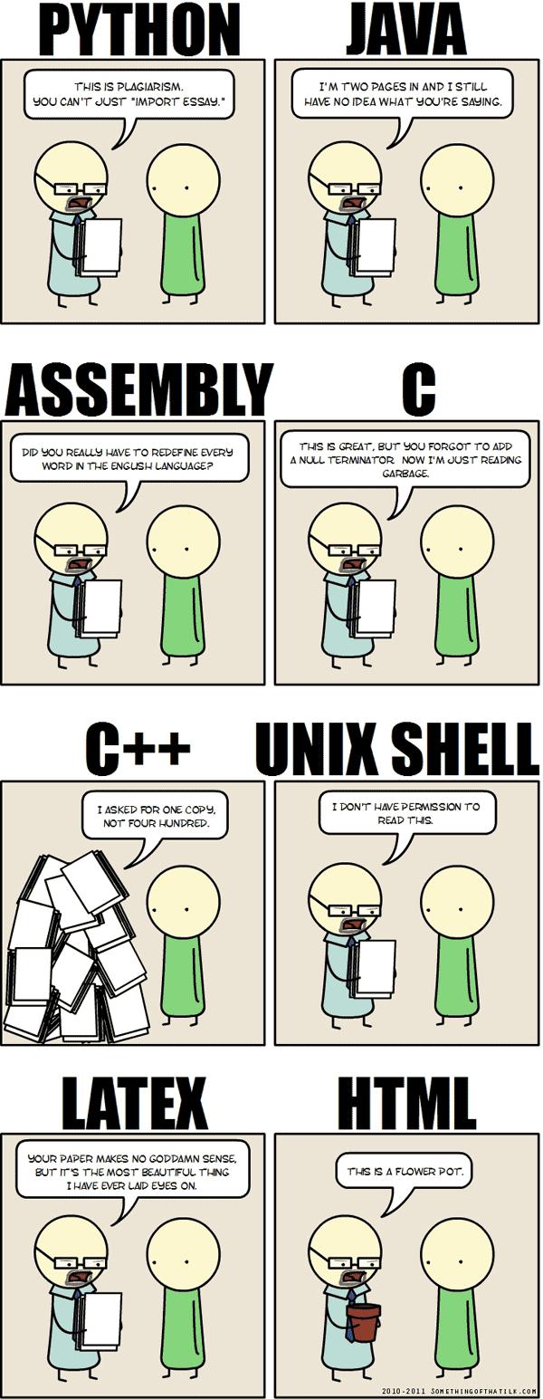 Programlama Dillerinin Karakter Yapıları