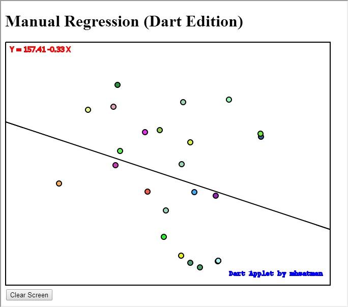 Manual Regression (Dart Edition)