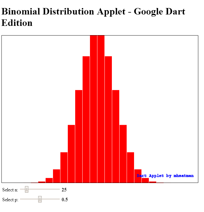 Google Dart İle Binomial Distribution Applet
