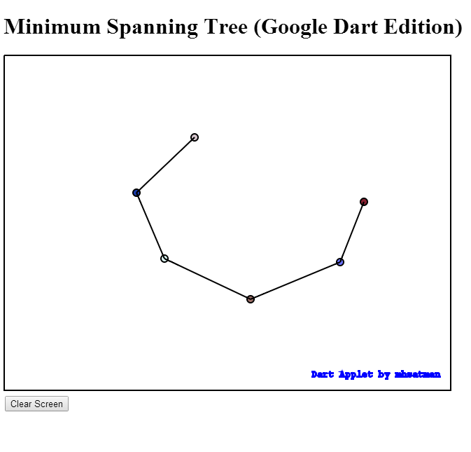 Minimum Spanning Tree (Google Dart Edition)