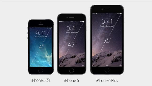 iPhone6 Tanıtıldı