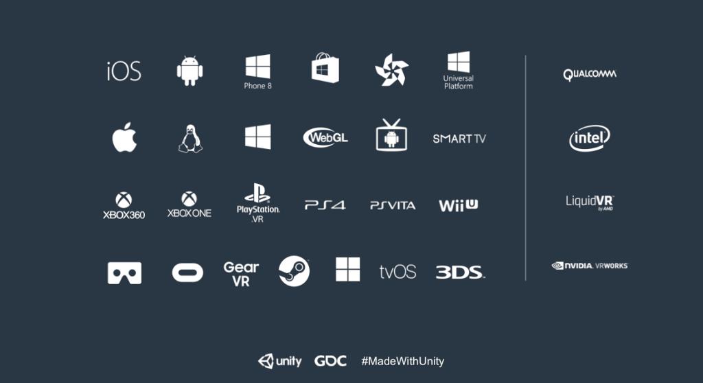 Unity ile geliştirme platformları